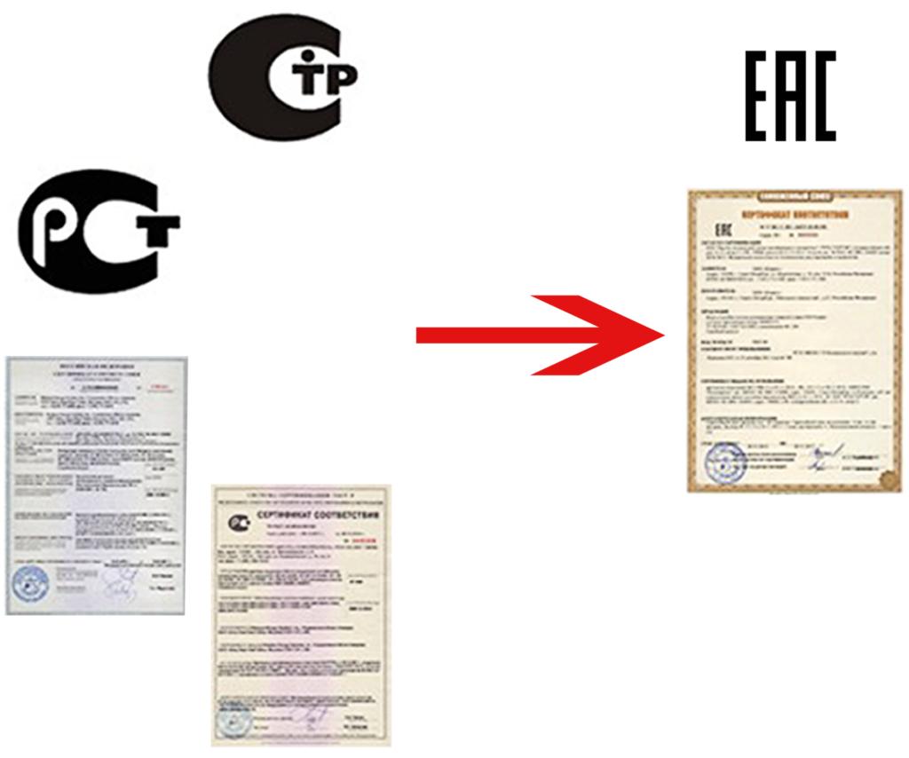 ПАК «FortiGate» получил сертификат ФСТЭК 6 уровня доверия